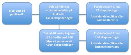 Publico-eksemplet.png