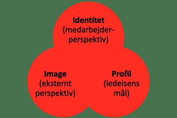 EVP-figur