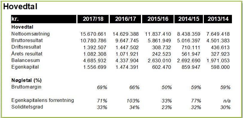 regnskabstal_2017-2018_1