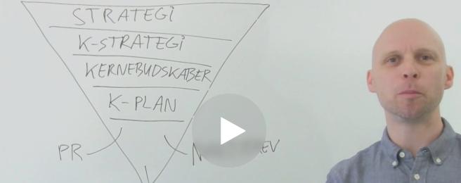Uffe lyngaae strategisk kommunikation på to minutter